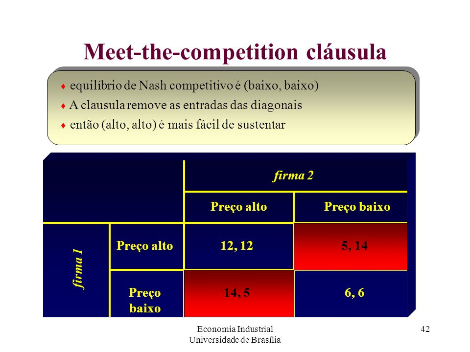 Meet-the-competition cláusula