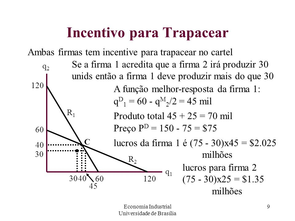 Incentivo para Trapacear