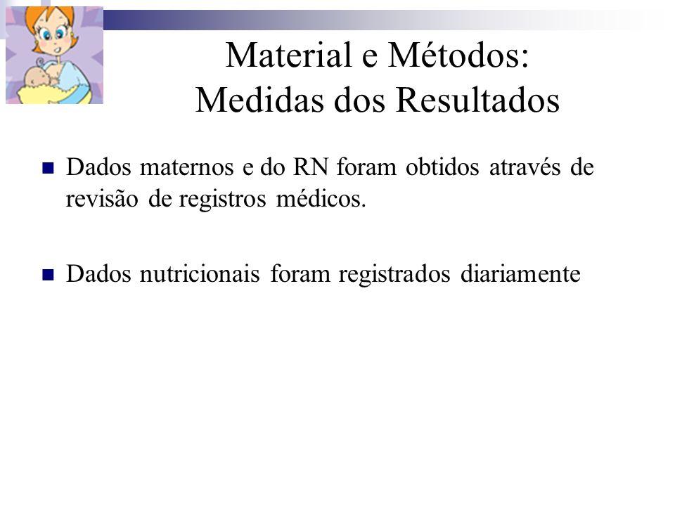 Material e Métodos: Medidas dos Resultados