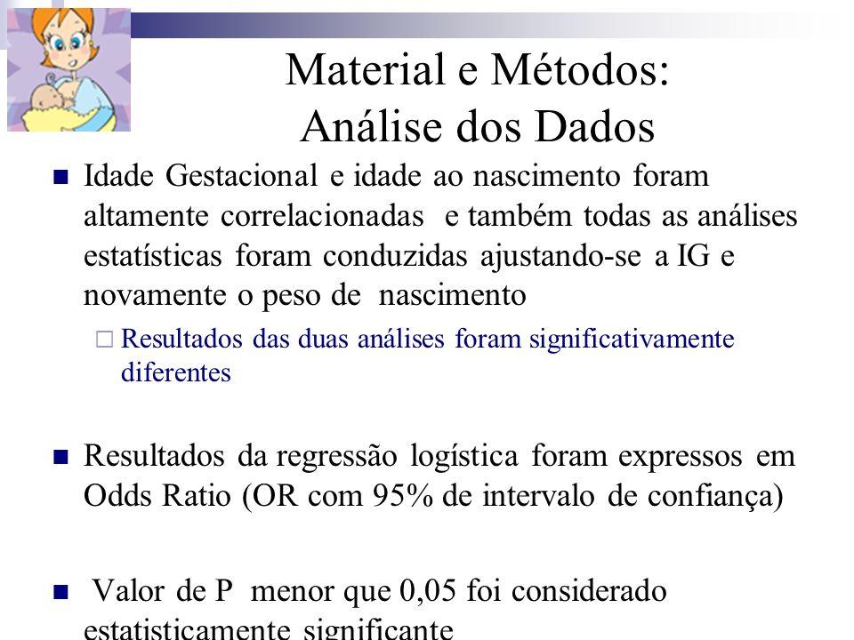 Material e Métodos: Análise dos Dados