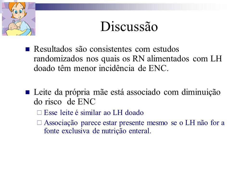 Discussão Resultados são consistentes com estudos randomizados nos quais os RN alimentados com LH doado têm menor incidência de ENC.