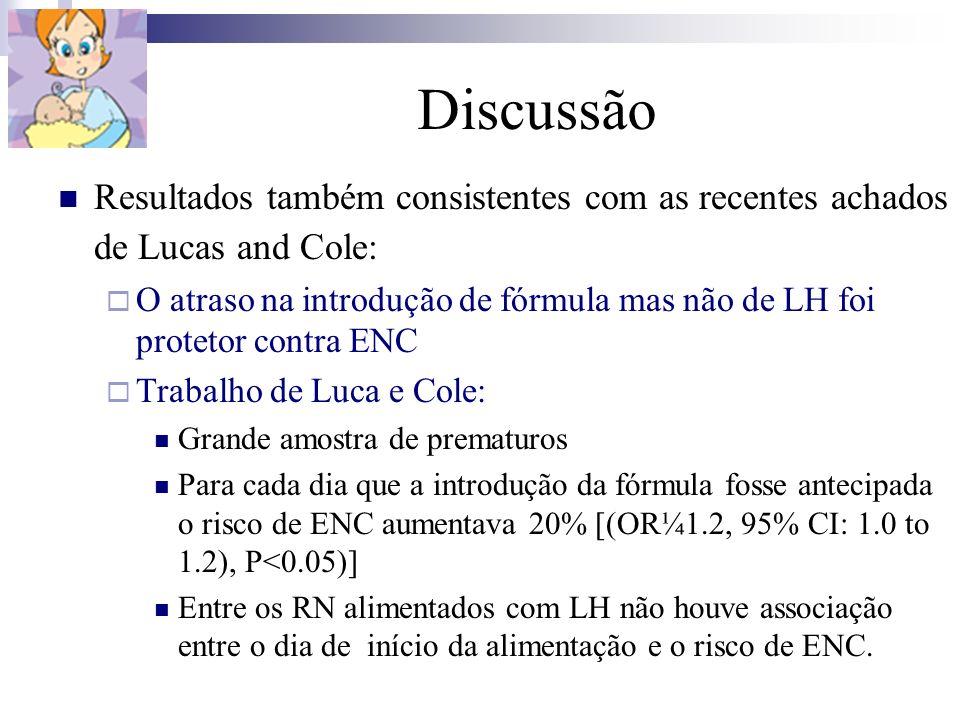 DiscussãoResultados também consistentes com as recentes achados de Lucas and Cole: