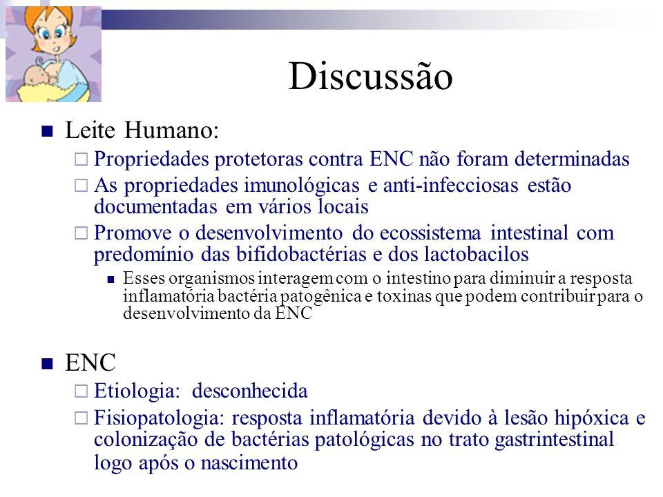 Discussão Leite Humano: ENC
