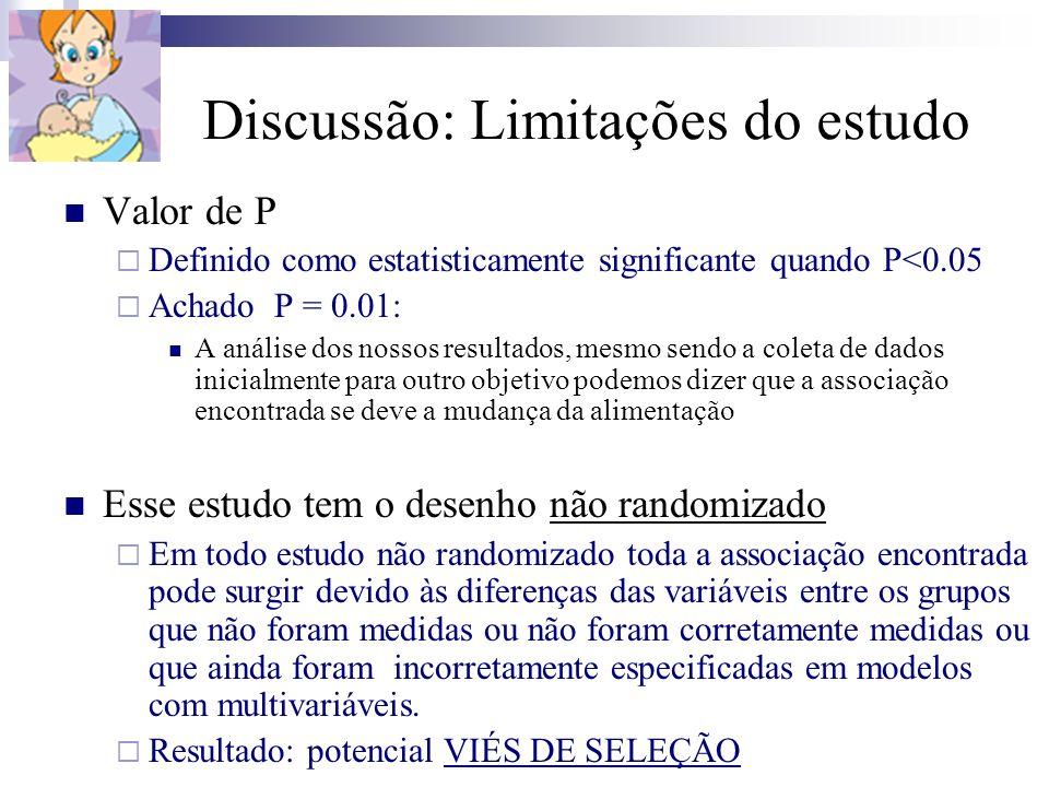 Discussão: Limitações do estudo