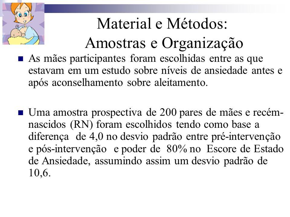 Material e Métodos: Amostras e Organização