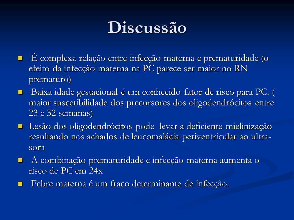 Discussão É complexa relação entre infecção materna e prematuridade (o efeito da infecção materna na PC parece ser maior no RN prematuro)