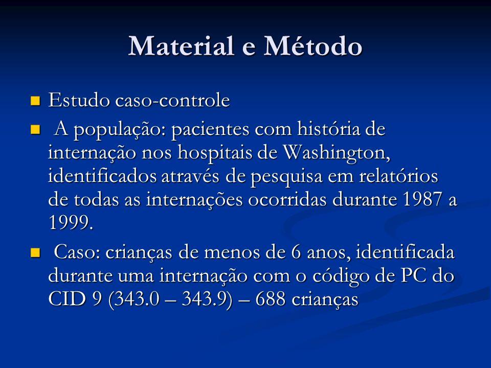 Material e Método Estudo caso-controle
