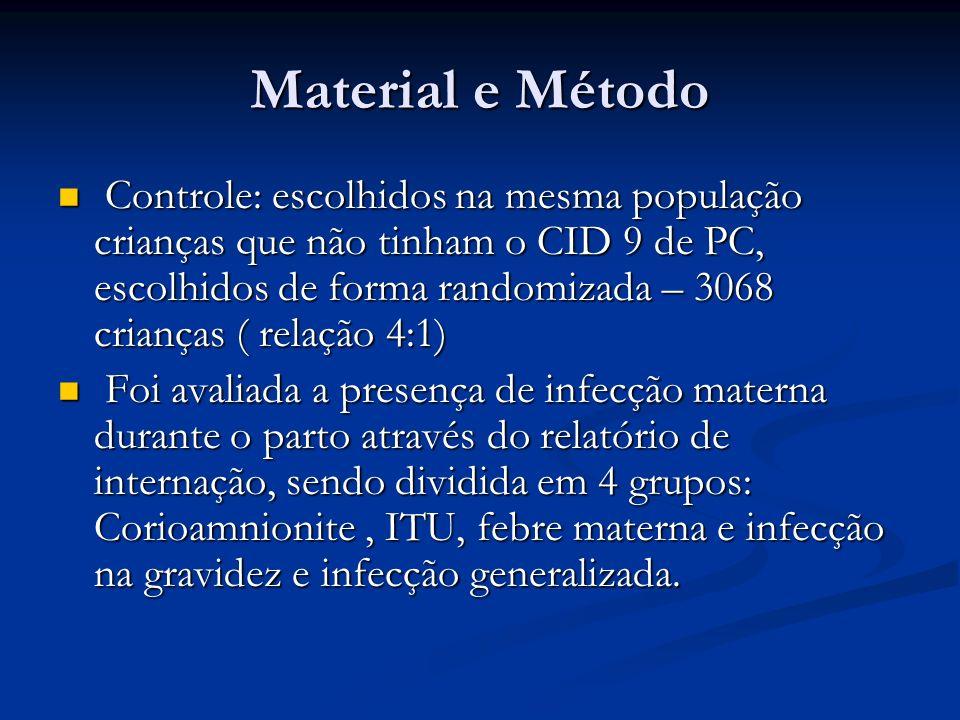 Material e Método