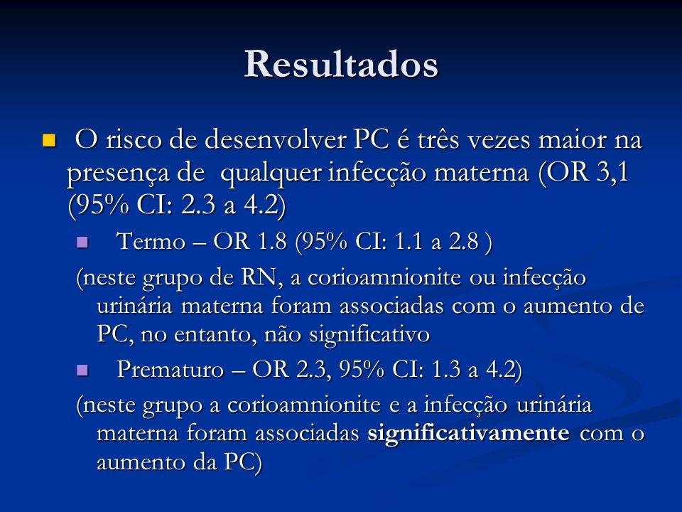 Resultados O risco de desenvolver PC é três vezes maior na presença de qualquer infecção materna (OR 3,1 (95% CI: 2.3 a 4.2)