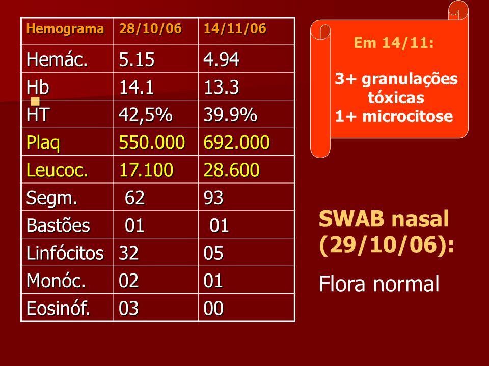SWAB nasal (29/10/06): Flora normal Hemác. 5.15 4.94 Hb 14.1 13.3 HT