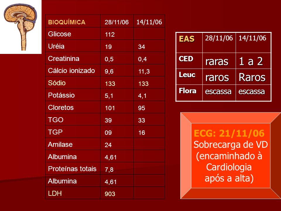 raras 1 a 2 raros Raros ECG: 21/11/06 Sobrecarga de VD (encaminhado à