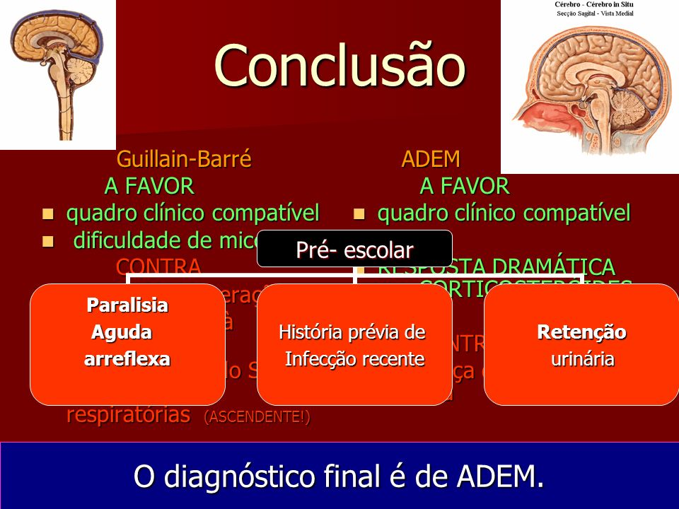O diagnóstico final é de ADEM.