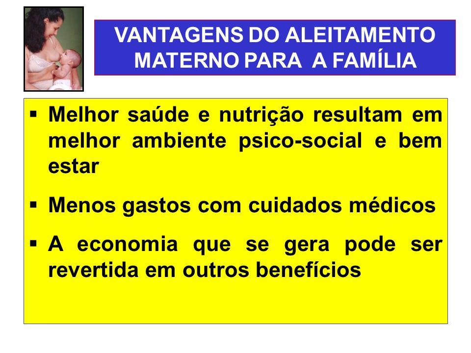 VANTAGENS DO ALEITAMENTO MATERNO PARA A FAMÍLIA