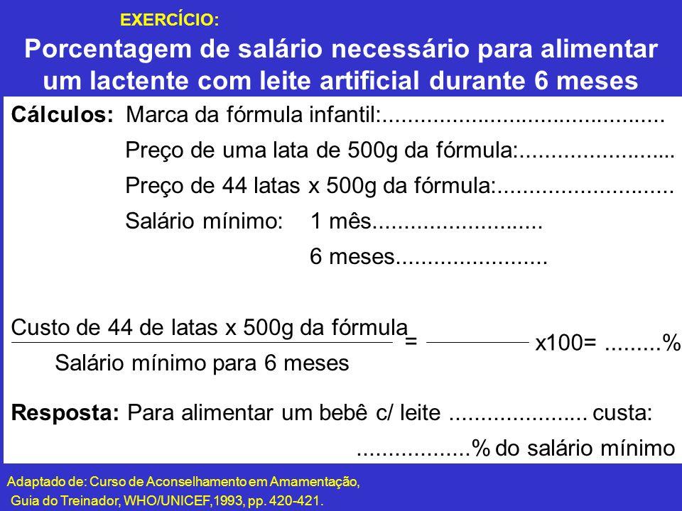 Porcentagem de salário necessário para alimentar um lactente com leite artificial durante 6 meses