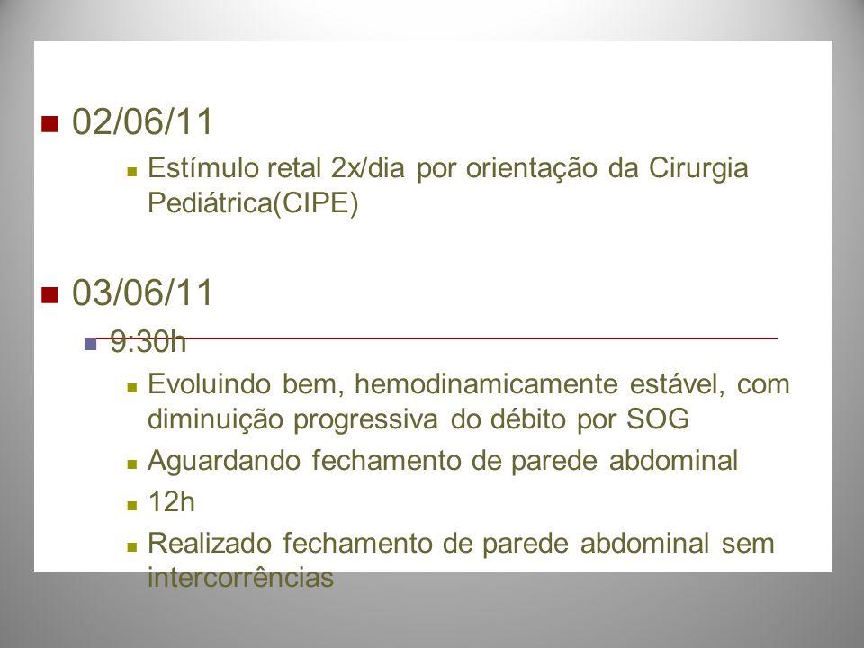 02/06/11 Estímulo retal 2x/dia por orientação da Cirurgia Pediátrica(CIPE) 03/06/11. 9:30h.