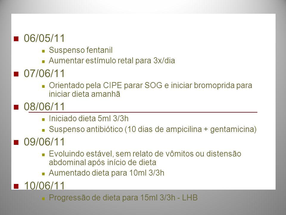 06/05/11 07/06/11 08/06/11 09/06/11 10/06/11 Suspenso fentanil