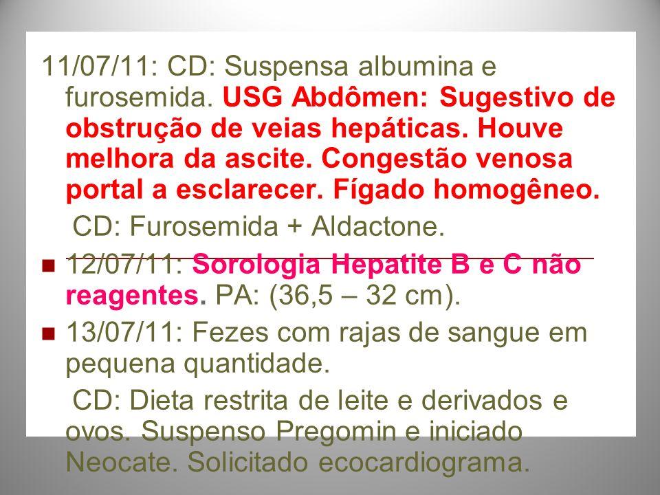 11/07/11: CD: Suspensa albumina e furosemida