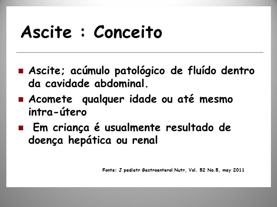 Ascite : Conceito Ascite; acúmulo patológico de fluído dentro da cavidade abdominal. Acomete qualquer idade ou até mesmo intra-útero.