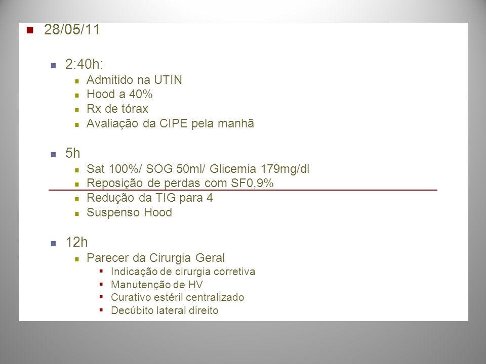 28/05/11 2:40h: 5h 12h Admitido na UTIN Hood a 40% Rx de tórax