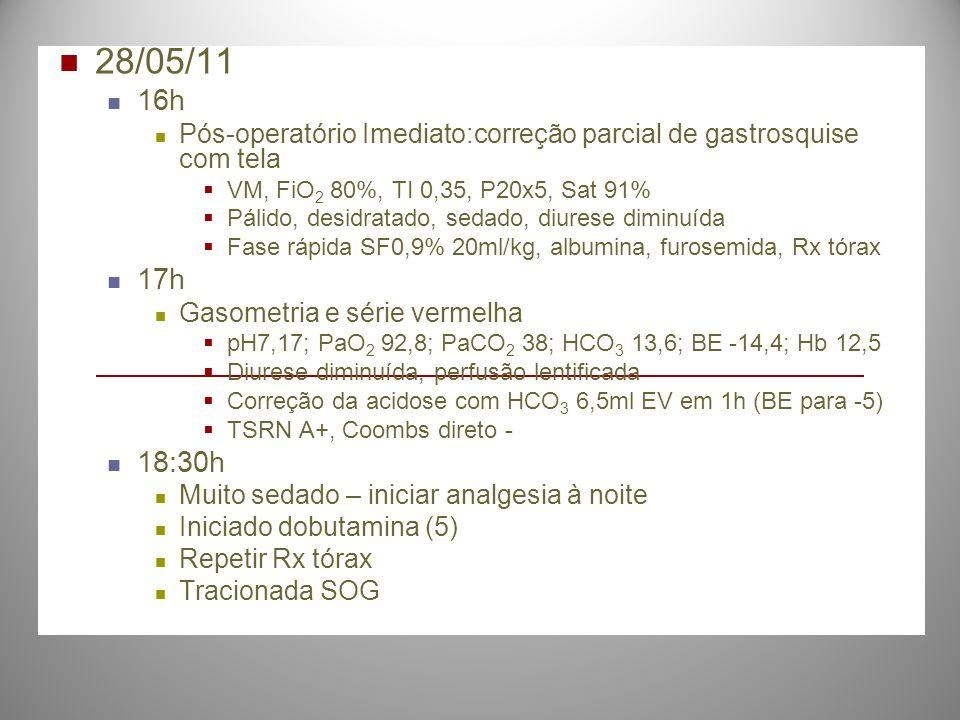 28/05/11 16h. Pós-operatório Imediato:correção parcial de gastrosquise com tela. VM, FiO2 80%, TI 0,35, P20x5, Sat 91%