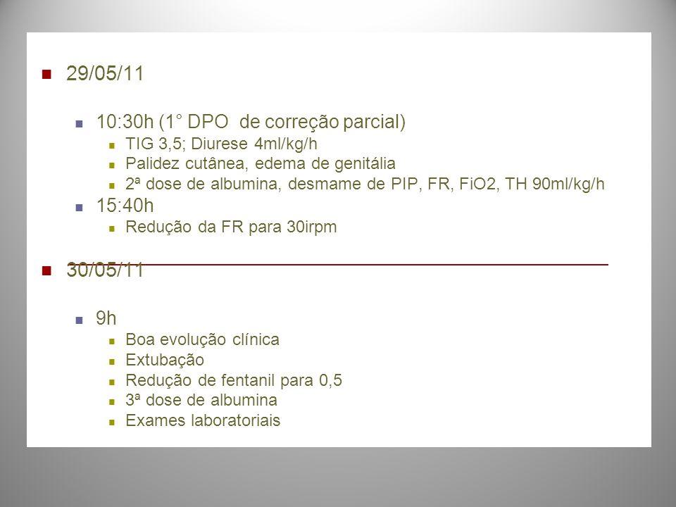 29/05/11 30/05/11 10:30h (1° DPO de correção parcial) 15:40h 9h