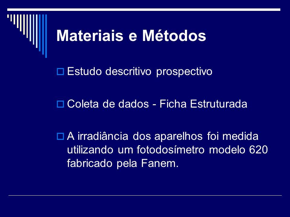 Materiais e Métodos Estudo descritivo prospectivo