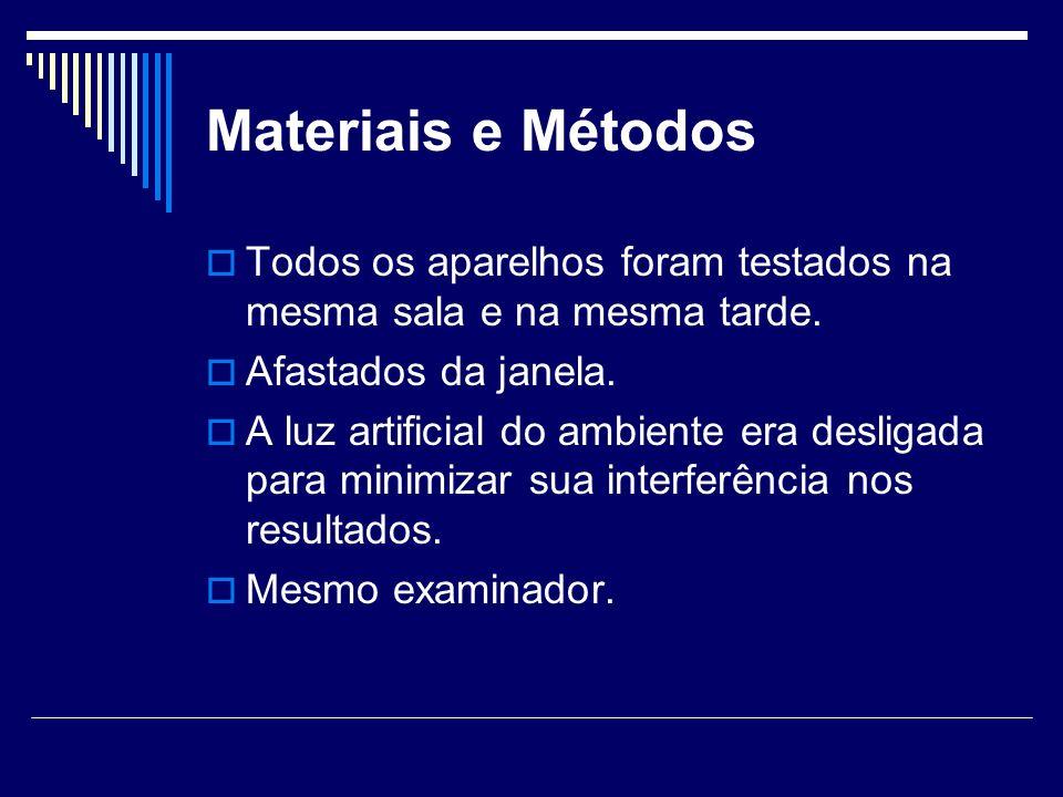 Materiais e MétodosTodos os aparelhos foram testados na mesma sala e na mesma tarde. Afastados da janela.