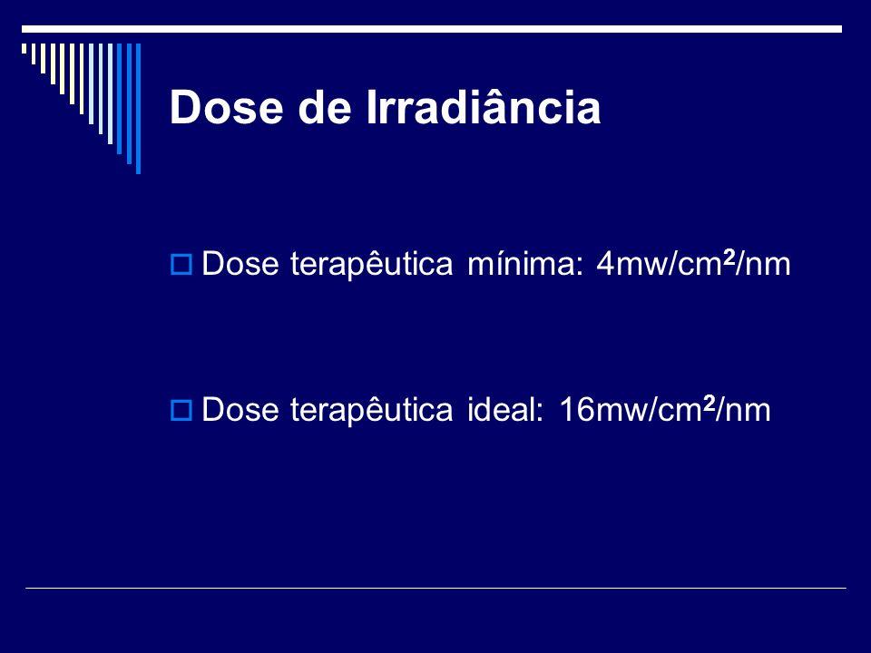 Dose de Irradiância Dose terapêutica mínima: 4mw/cm2/nm