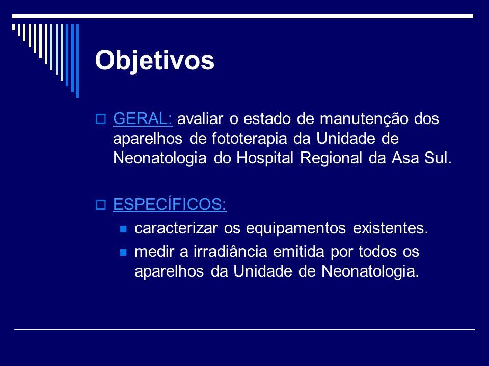 ObjetivosGERAL: avaliar o estado de manutenção dos aparelhos de fototerapia da Unidade de Neonatologia do Hospital Regional da Asa Sul.