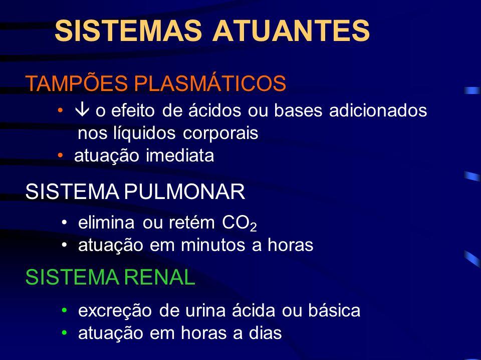 SISTEMAS ATUANTES TAMPÕES PLASMÁTICOS SISTEMA PULMONAR SISTEMA RENAL