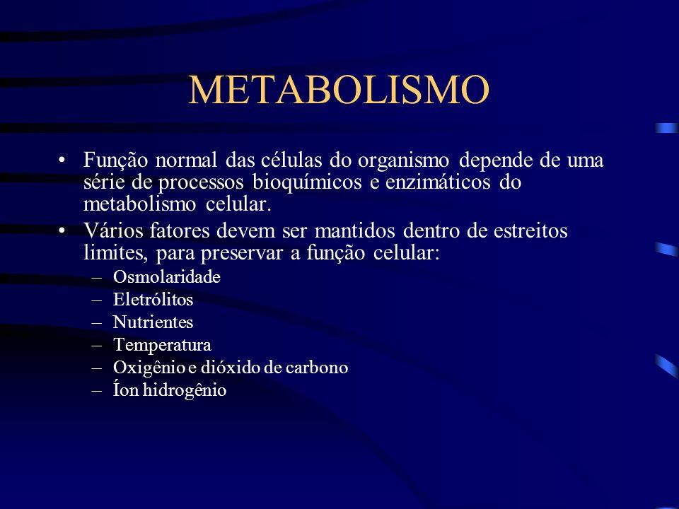 METABOLISMO Função normal das células do organismo depende de uma série de processos bioquímicos e enzimáticos do metabolismo celular.