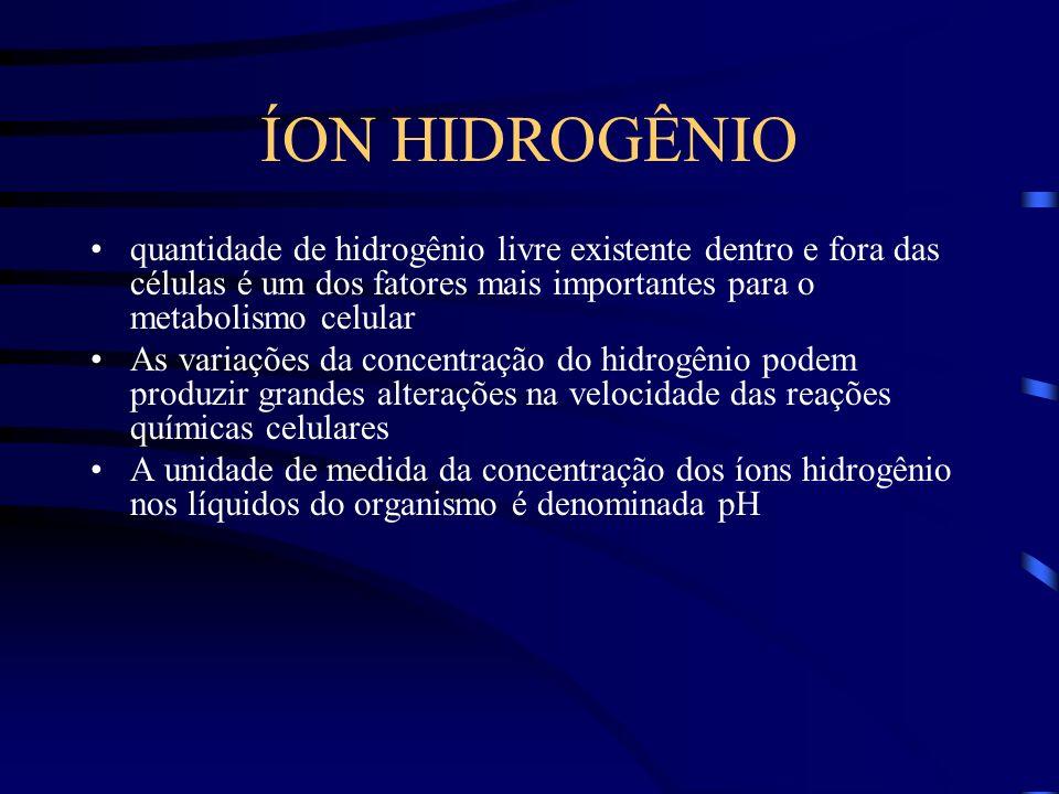 ÍON HIDROGÊNIO quantidade de hidrogênio livre existente dentro e fora das células é um dos fatores mais importantes para o metabolismo celular.