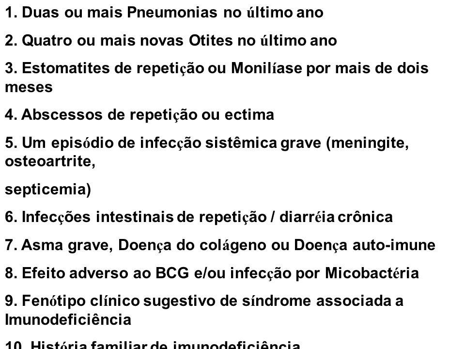 1. Duas ou mais Pneumonias no último ano