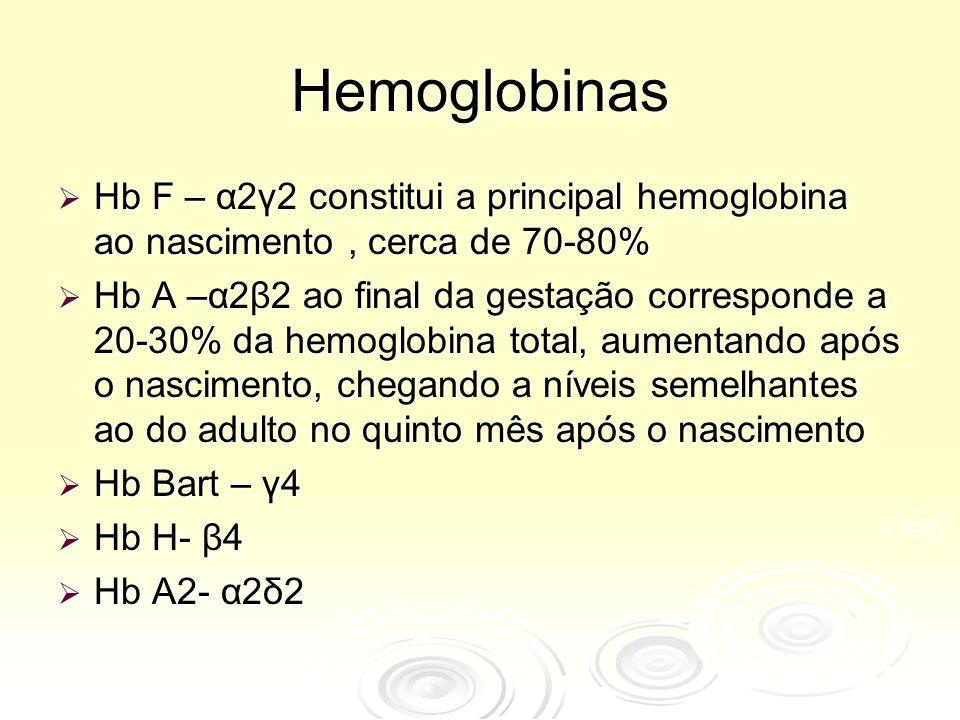 Hemoglobinas Hb F – α2γ2 constitui a principal hemoglobina ao nascimento , cerca de 70-80%