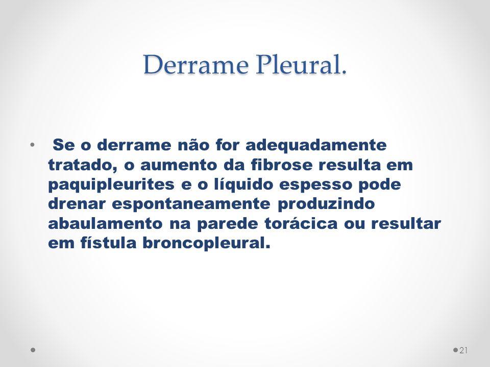 Derrame Pleural.