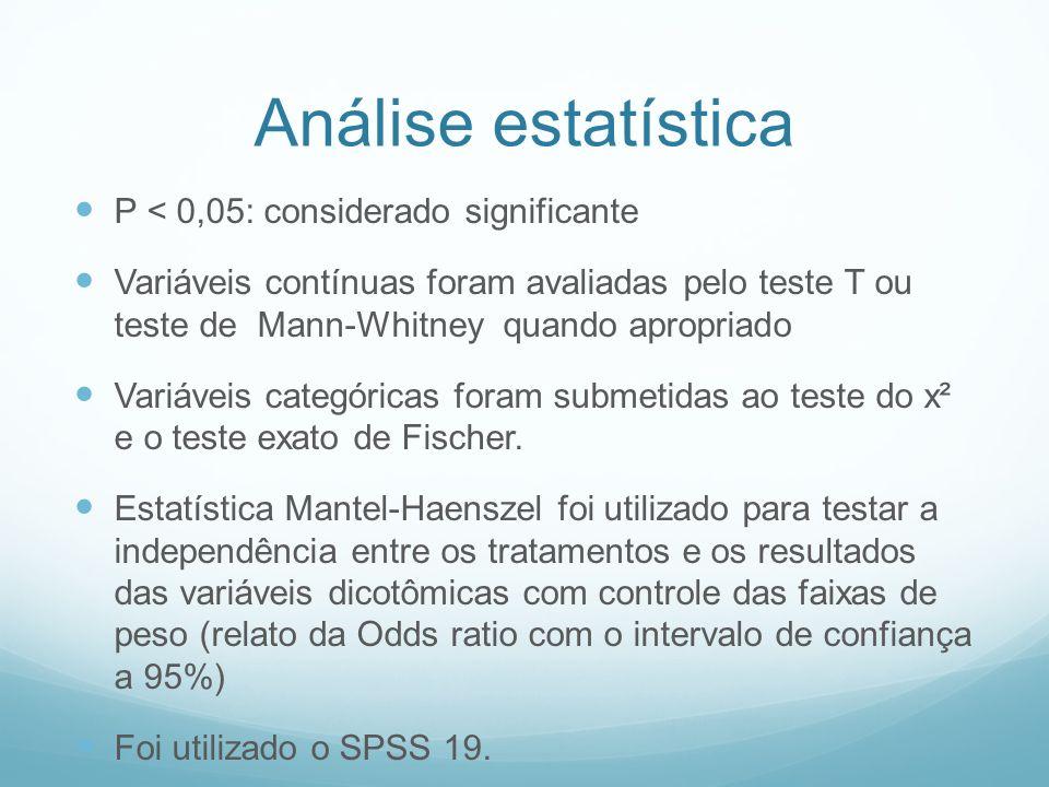 Análise estatística P < 0,05: considerado significante