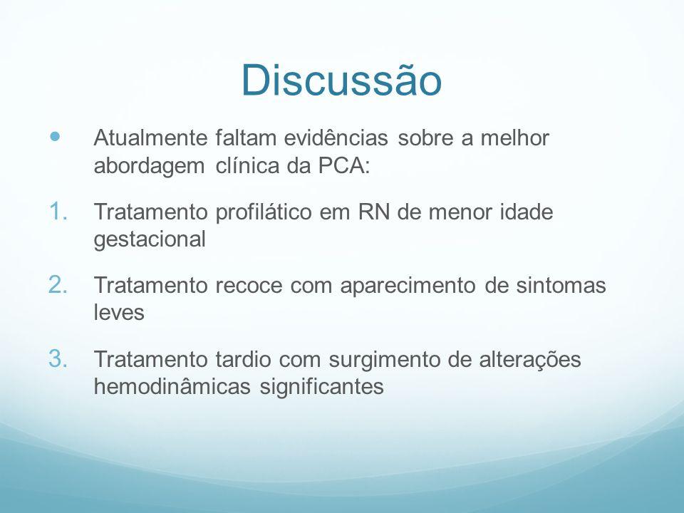 Discussão Atualmente faltam evidências sobre a melhor abordagem clínica da PCA: Tratamento profilático em RN de menor idade gestacional.
