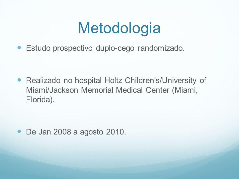 Metodologia Estudo prospectivo duplo-cego randomizado.