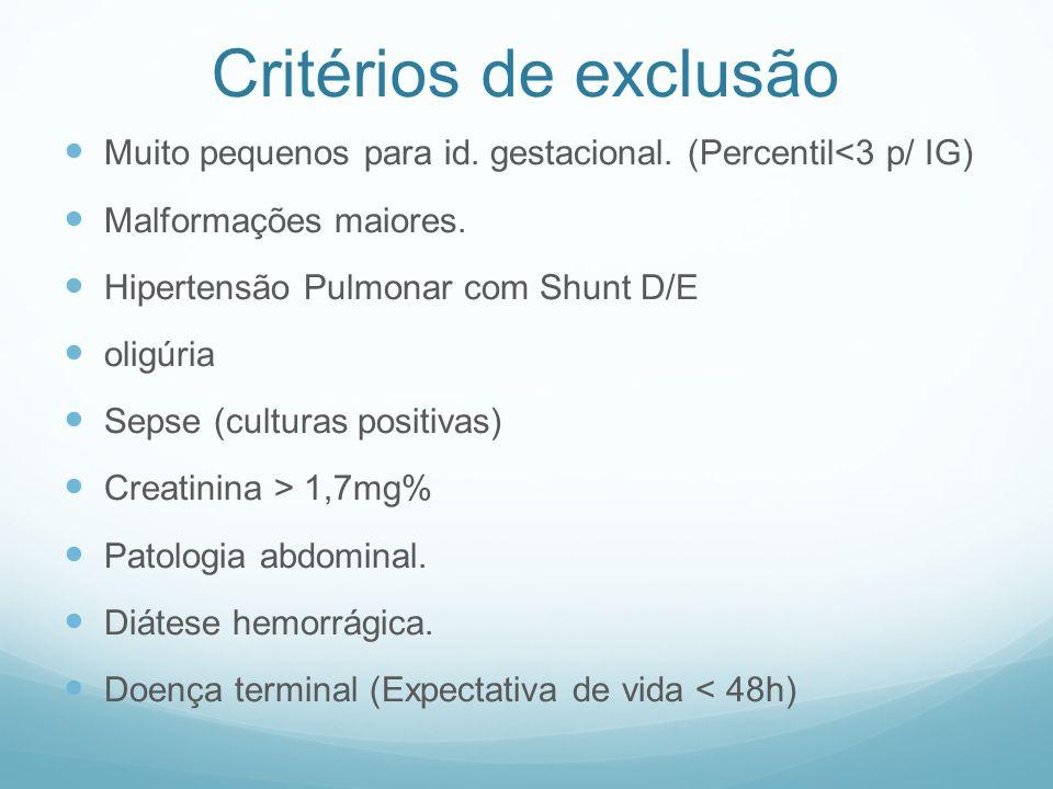 Critérios de exclusãoMuito pequenos para id. gestacional. (Percentil<3 p/ IG) Malformações maiores.