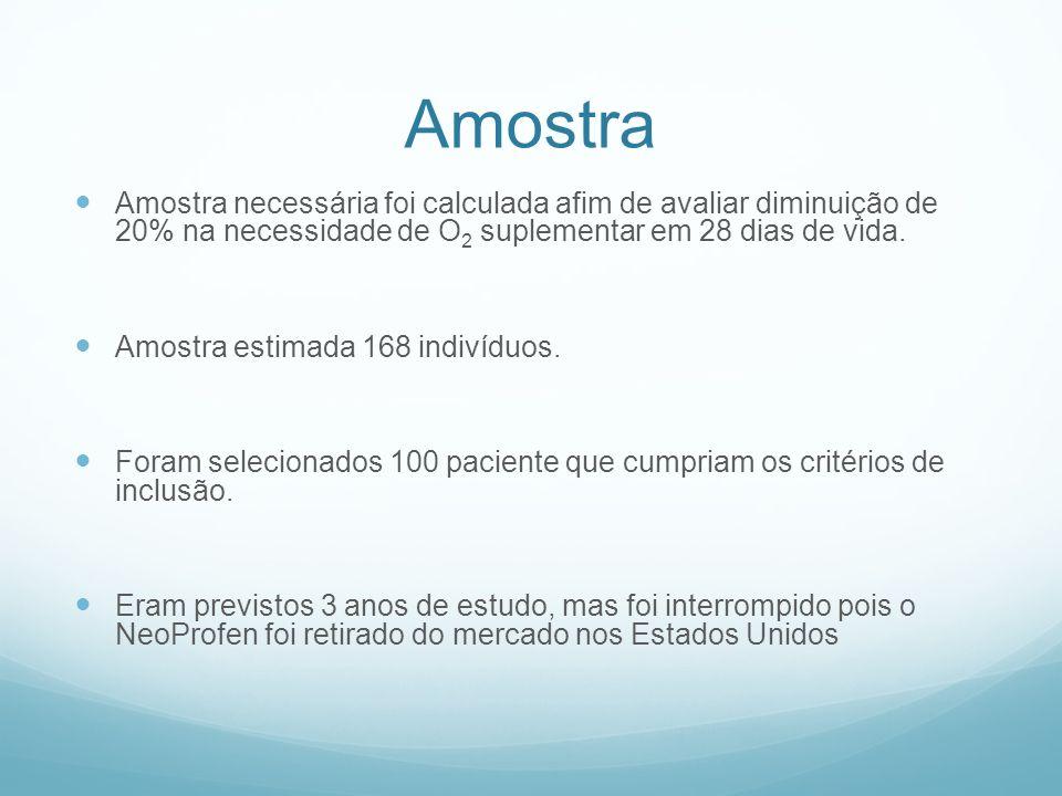 Amostra Amostra necessária foi calculada afim de avaliar diminuição de 20% na necessidade de O2 suplementar em 28 dias de vida.