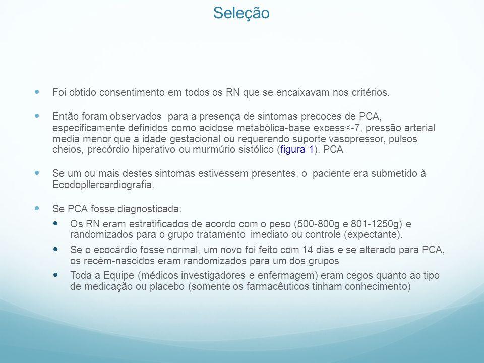 SeleçãoFoi obtido consentimento em todos os RN que se encaixavam nos critérios.