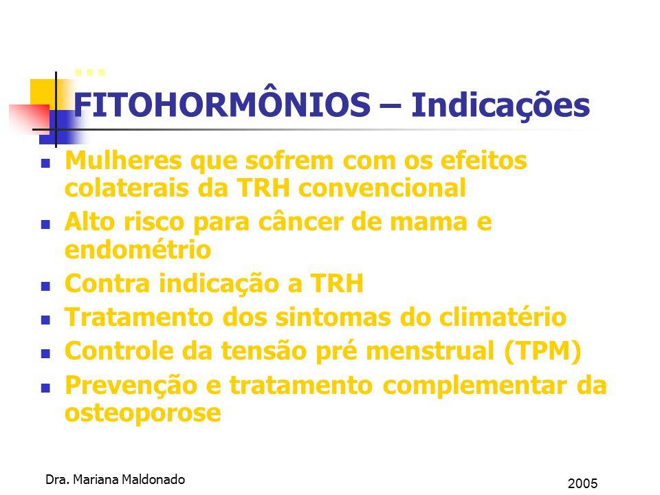 ... FITOHORMÔNIOS – Indicações