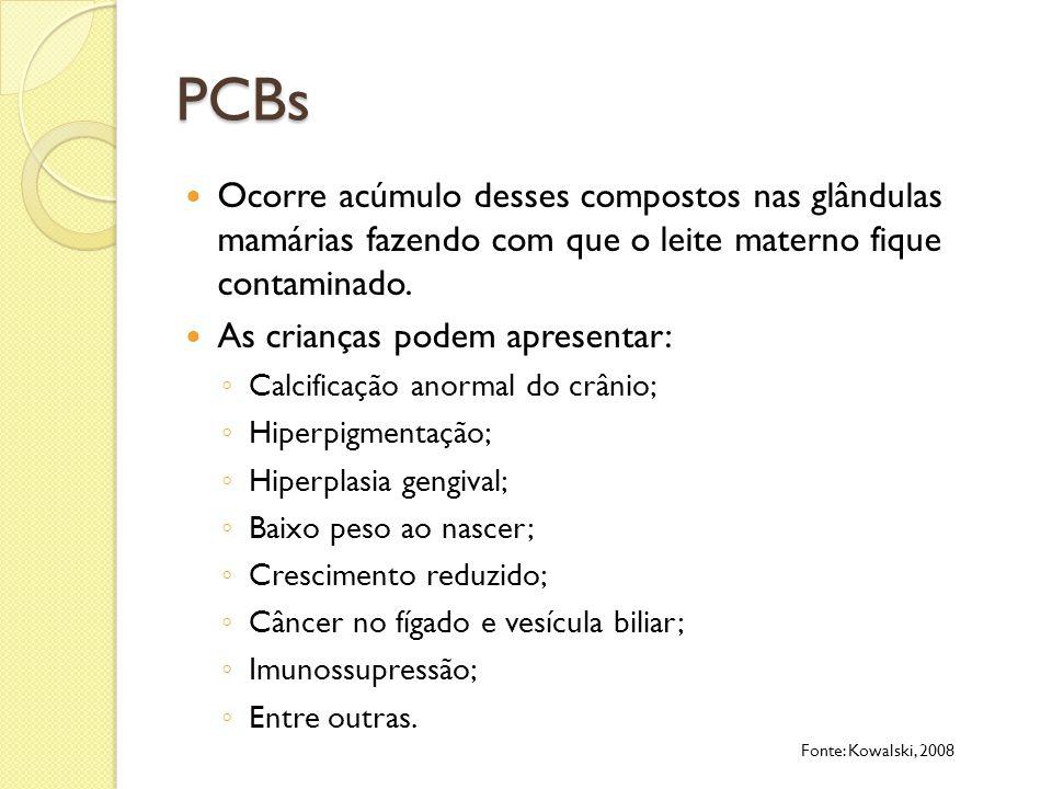 PCBs Ocorre acúmulo desses compostos nas glândulas mamárias fazendo com que o leite materno fique contaminado.