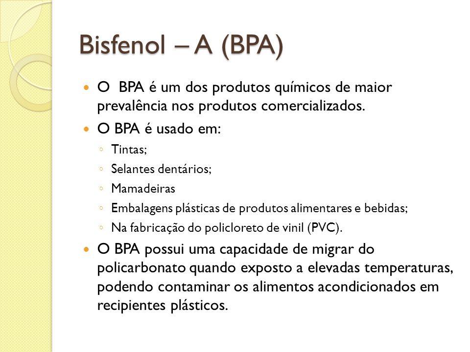Bisfenol – A (BPA) O BPA é um dos produtos químicos de maior prevalência nos produtos comercializados.