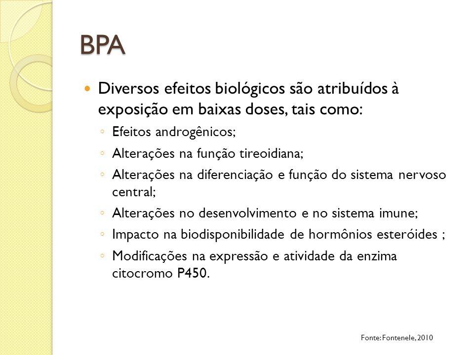 BPA Diversos efeitos biológicos são atribuídos à exposição em baixas doses, tais como: Efeitos androgênicos;