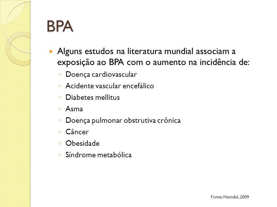 BPAAlguns estudos na literatura mundial associam a exposição ao BPA com o aumento na incidência de: