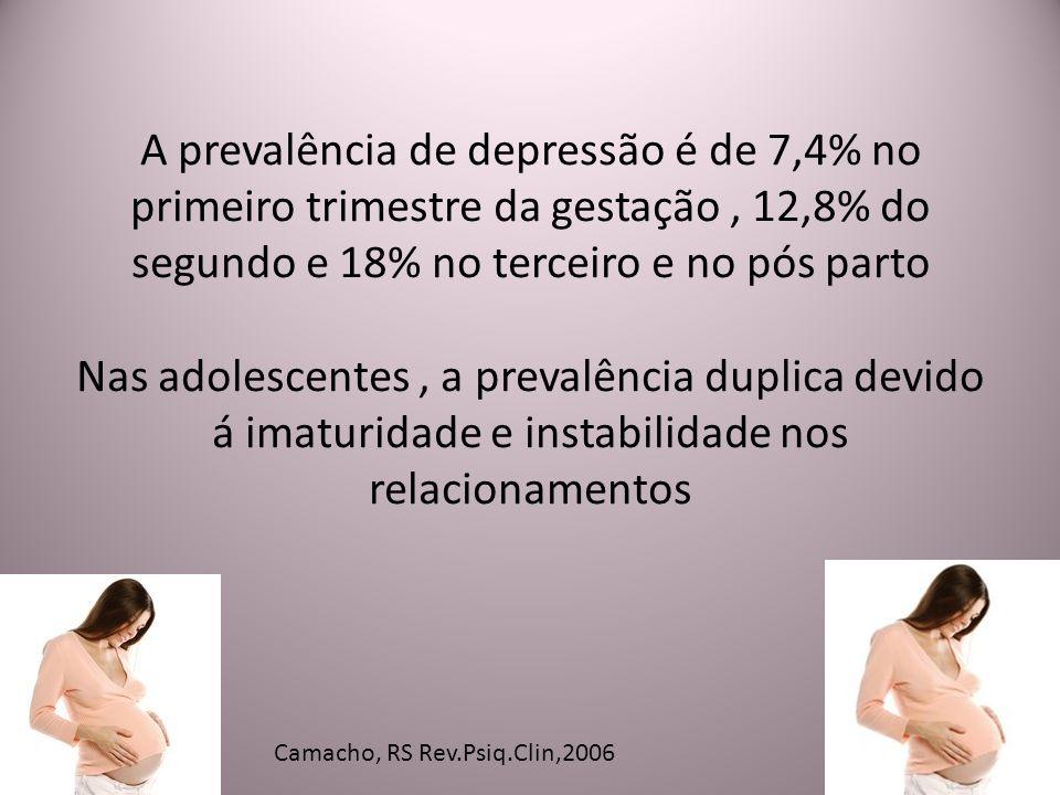 A prevalência de depressão é de 7,4% no primeiro trimestre da gestação , 12,8% do segundo e 18% no terceiro e no pós parto Nas adolescentes , a prevalência duplica devido á imaturidade e instabilidade nos relacionamentos