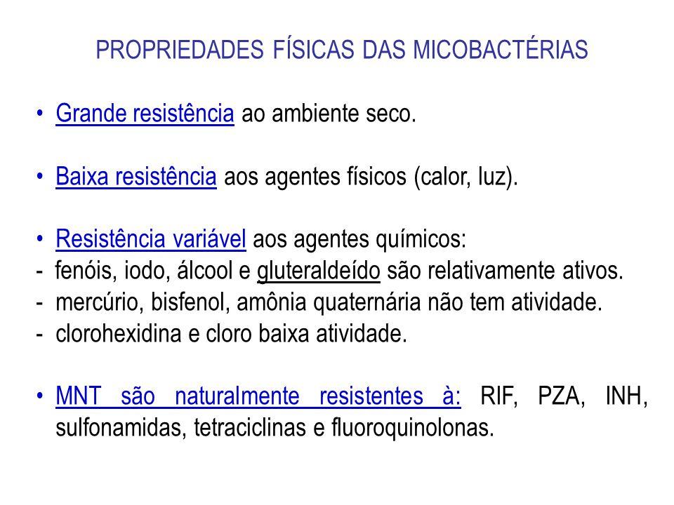 PROPRIEDADES FÍSICAS DAS MICOBACTÉRIAS