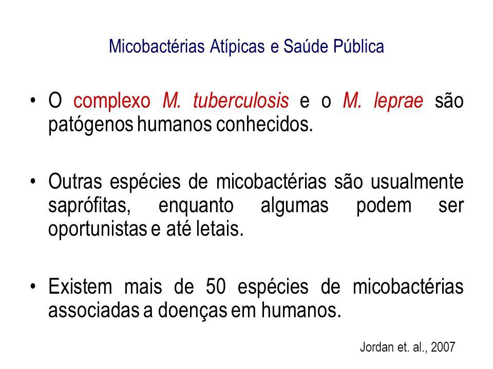 Micobactérias Atípicas e Saúde Pública