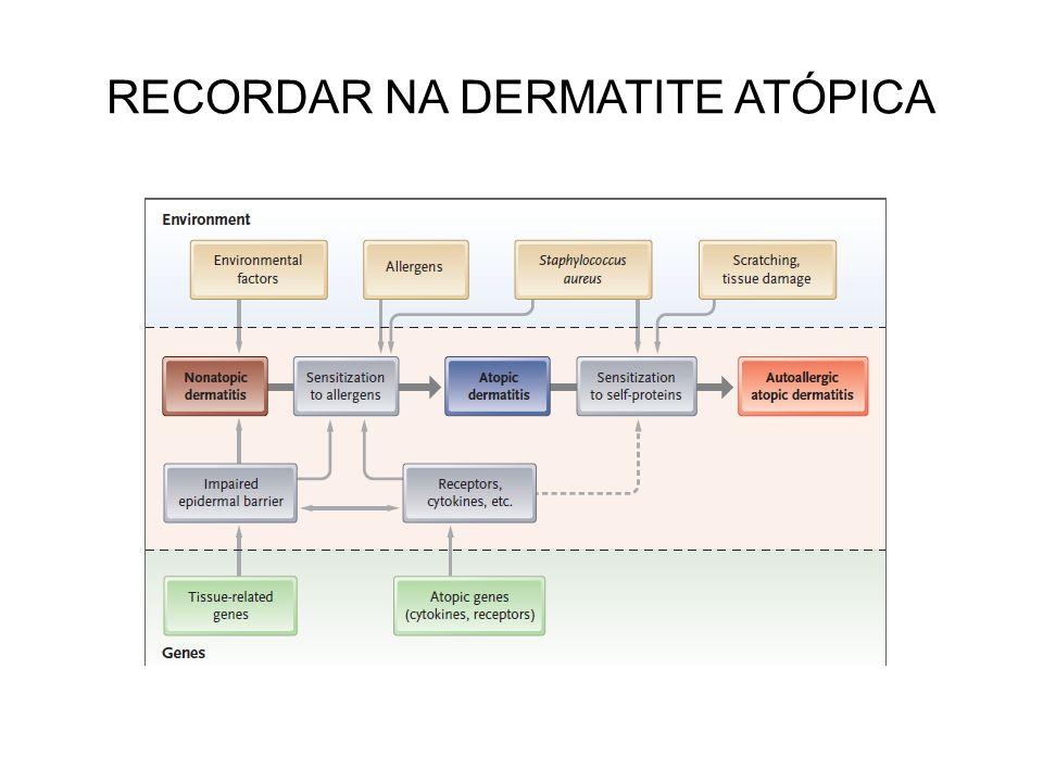 RECORDAR NA DERMATITE ATÓPICA
